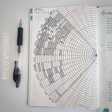 101 habit tracker ideas for your bullet journal bullet moon and