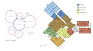floor plan for daycare communities gift lake settlement the métis architect