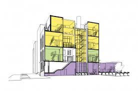 making room the u201cgo home u201d for nyc shared housing tried u0026 tested