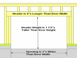 Framing Patio Door Wonderful Interior Sliding Door Opening Ideas Best