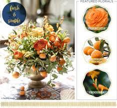 7 thanksgiving table decor ideas