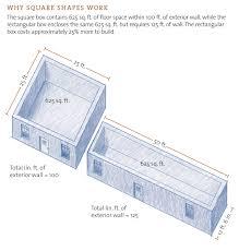 500 square feet floor plan floor plan 900 square feet house youtube sq ft plans in kerala