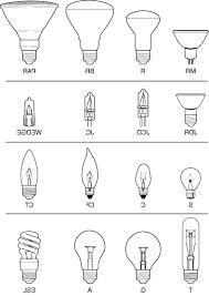 auto t led t led lamp t led bulb t led light jpg illuminate life
