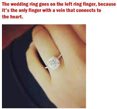 Wedding Ring Finger by Why Is The Wedding Ring On The Left Hand 5 Rules To Wearing Rings