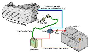 h7 bulb wiring diagram dual filament bulb diagram wiring diagram
