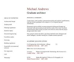 college application resume templates the bah classic target essay appeared 20 years ago