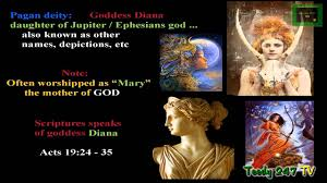 70 other gods mentioned in bible with scripture reference