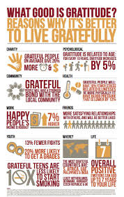 quote on gratitude 229 best inspiring health quotes images on pinterest food