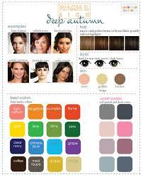 Great Color Palettes by Deep Autumn Best Colors Bold Warm Colors Worst Colors Soft