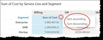 how to sort a pivot table sorting pivot tables amazon quicksight