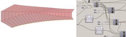the comprehensive guide to digital design software idda parametric