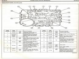 1999 ford e150 fuse box diagram wiring diagrams