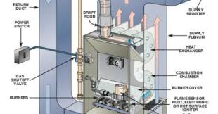 hd wallpapers armstrong gas furnace wiring diagram fandroidwallef gq