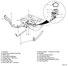 kia sorento 2 4 2012 auto images and specification