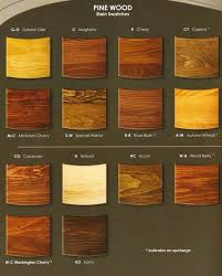 can you stain pine cabinets woodwork pine wood stain pdf plans staining wood wood