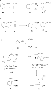 understanding maos through computational chemistry chemical