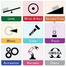 blog u2014 omega design