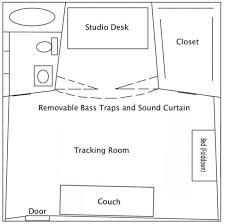 Curtain Size Converter Apartments Studio Garage Plans Detached Garage Studio Conversion