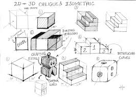 3d drawing basics 3d drawings oblique and isometric drawing