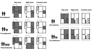 one organization day and night time spaces according to different spatial