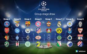 Uefa Chions League 2016 2017 Chions League Groups Sofascore News