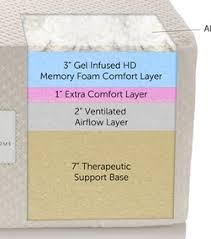 10 best memory foam mattresses reviews updated for 2017