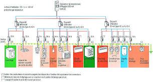 schema electrique cuisine norme schéma électrique pd97 montrealeast