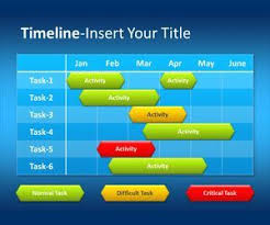 25 gorgeous timeline in powerpoint ideas on pinterest site
