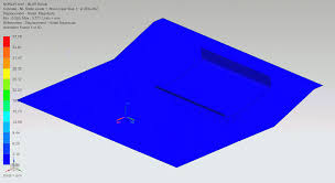 modelling surface contact with large gaps in between nastran