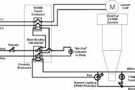allen bradley photo eye wiring diagram the best wiring diagram 2017