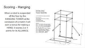 hanging picture height occra u2013 2016 u2013 game u0026 rules