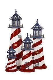 Lighthouse Garden Decor Garden Lighthouse Handyman Club Of America Handyman Forums