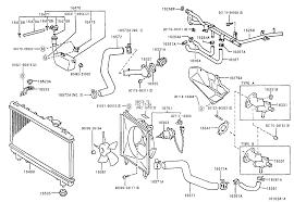 toyota picnic toyota picnicsxm10l apsdkw tool engine fuel radiator water