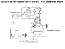 350 chevy starter motor wiring diagram somurich