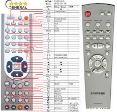reset samsung universal remote samsung remote control world remote control world e shop with