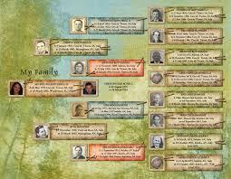 11 best family tree images on pinterest family trees digital