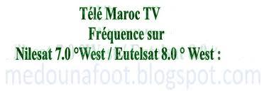 cuisine tv frequence fréquence télé maroc sur nilesat تردد القناة télé maroc على