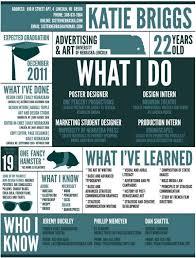 graphic design jobs lincoln ne 168 best creative cv inspiration