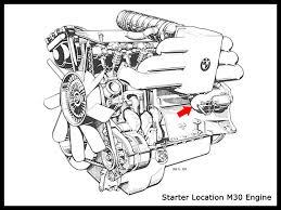 m30 engine diagram bmw wiring diagrams instruction