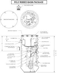 prepackaged sewage grinder systems complete job ready