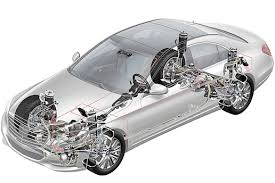 mercedes s class air suspension problems mercedes anticipates the future with s class sae international