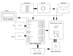 patent us3441826 tachometer feedback circuit for d c motor drawing