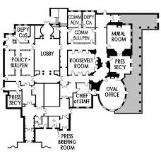 layout of air force one how was the set of the west wing made additionally were the