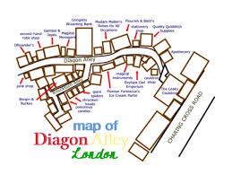 ϟ hogwarts a history all shops in diagon alley wattpad