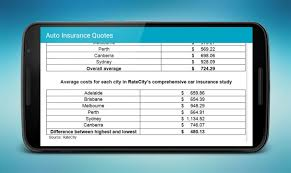 quote comprehensive car insurance auto insurance quotes android apps on google play