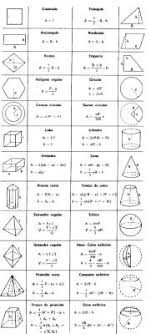 figuras geometricas todas area y volumen de figuras geometricas desafio05