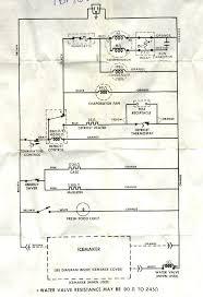 lg fridge freezer wiring diagram circuit and schematics diagram