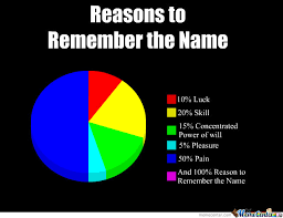 Remember The Name Meme - reasons to remember the name by yourfav phsycopath11 meme center