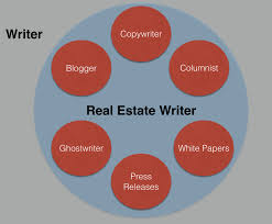 how to write a technical white paper the definitive guide to choosing your freelance writing niche different types of writing jobs within a niche