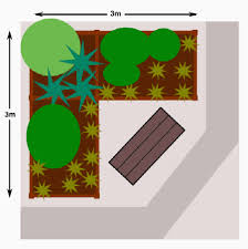 Raised Garden Bed With Bench Seating A Raised Bed Garden Plan For A Garden Seat Alcove